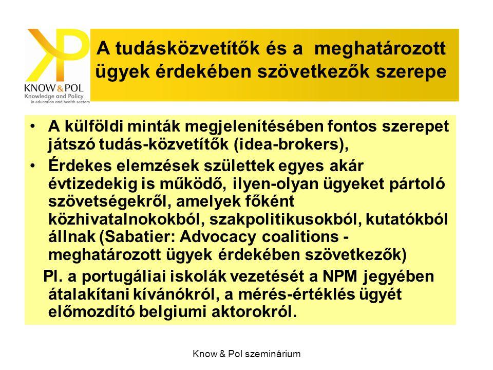 Know & Pol szeminárium A tudásközvetítők és a meghatározott ügyek érdekében szövetkezők szerepe A külföldi minták megjelenítésében fontos szerepet ját