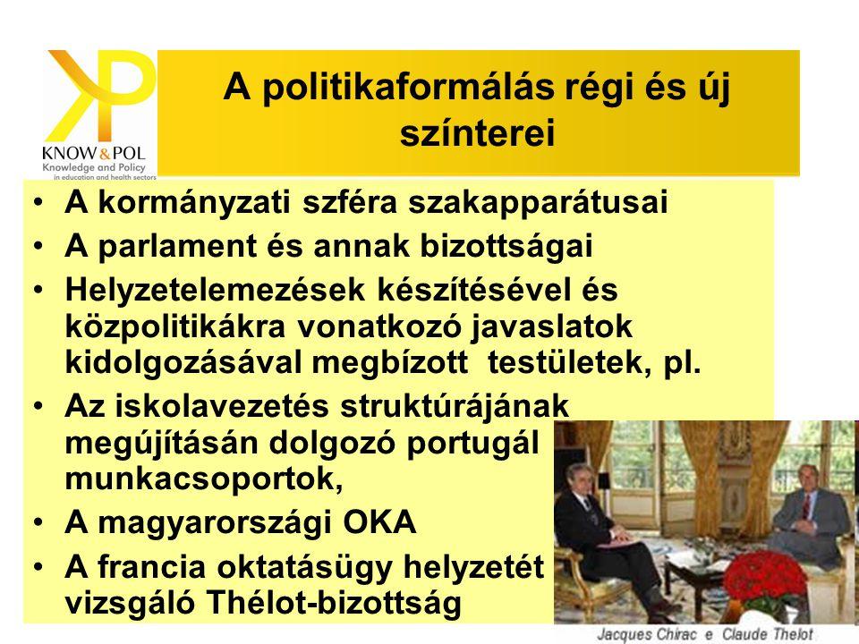 Know & Pol szeminárium A politikaformálás régi és új színterei A kormányzati szféra szakapparátusai A parlament és annak bizottságai Helyzetelemezések készítésével és közpolitikákra vonatkozó javaslatok kidolgozásával megbízott testületek, pl.