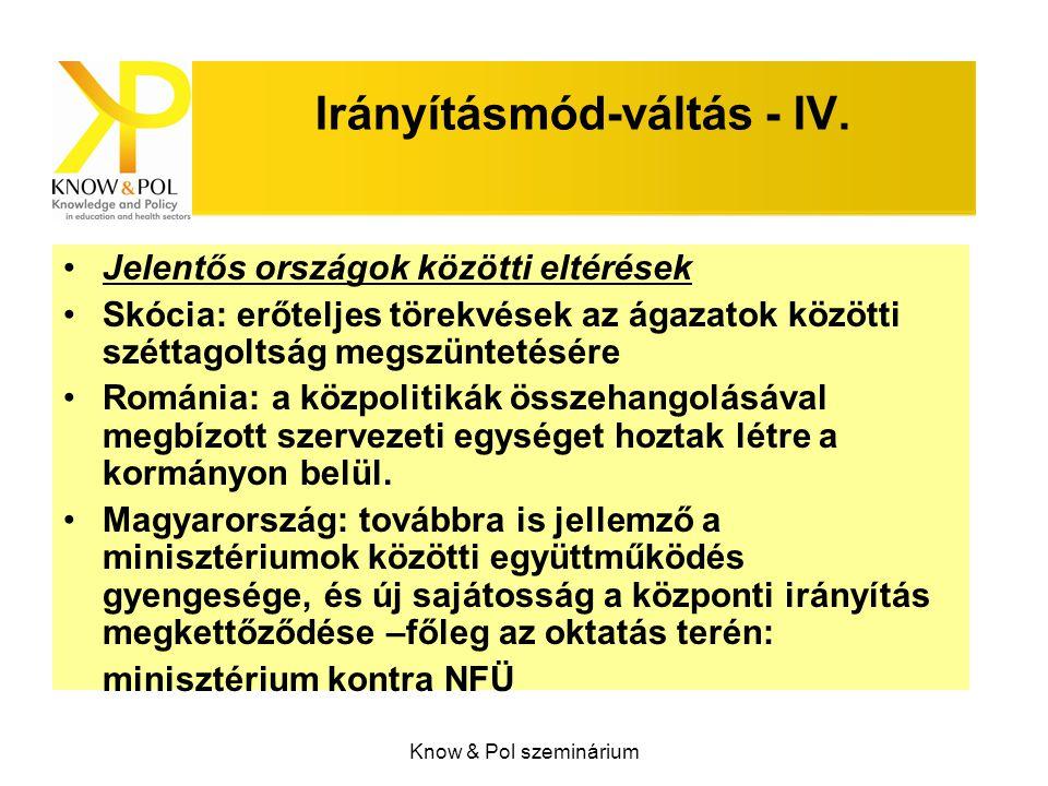 Know & Pol szeminárium Irányításmód-váltás - IV.