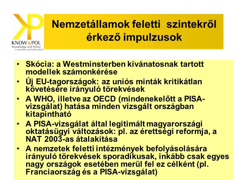 Know & Pol szeminárium Nemzetállamok feletti szintekről érkező impulzusok Skócia: a Westminsterben kívánatosnak tartott modellek számonkérése Új EU-tagországok: az uniós minták kritikátlan követésére irányuló törekvések A WHO, illetve az OECD (mindenekelőtt a PISA- vizsgálat) hatása minden vizsgált országban kitapintható A PISA-vizsgálat által legitimált magyarországi oktatásügyi változások: pl.