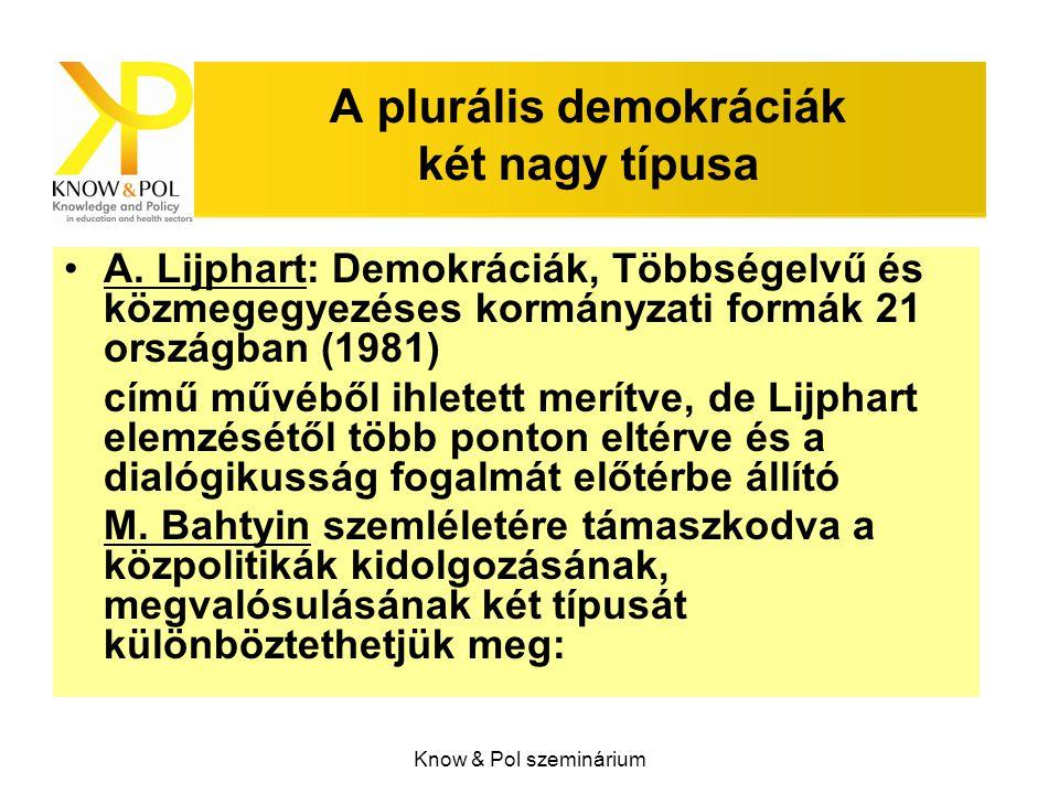 Know & Pol szeminárium A plurális demokráciák két nagy típusa A.