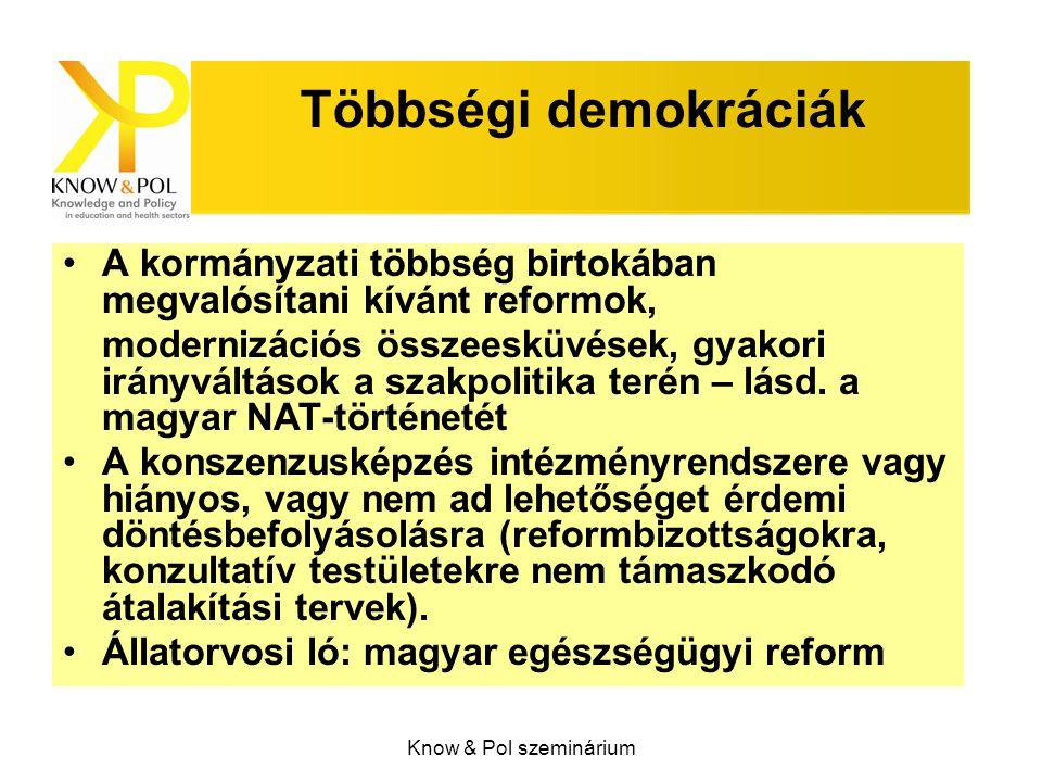Know & Pol szeminárium Többségi demokráciák A kormányzati többség birtokában megvalósítani kívánt reformok, modernizációs összeesküvések, gyakori irán