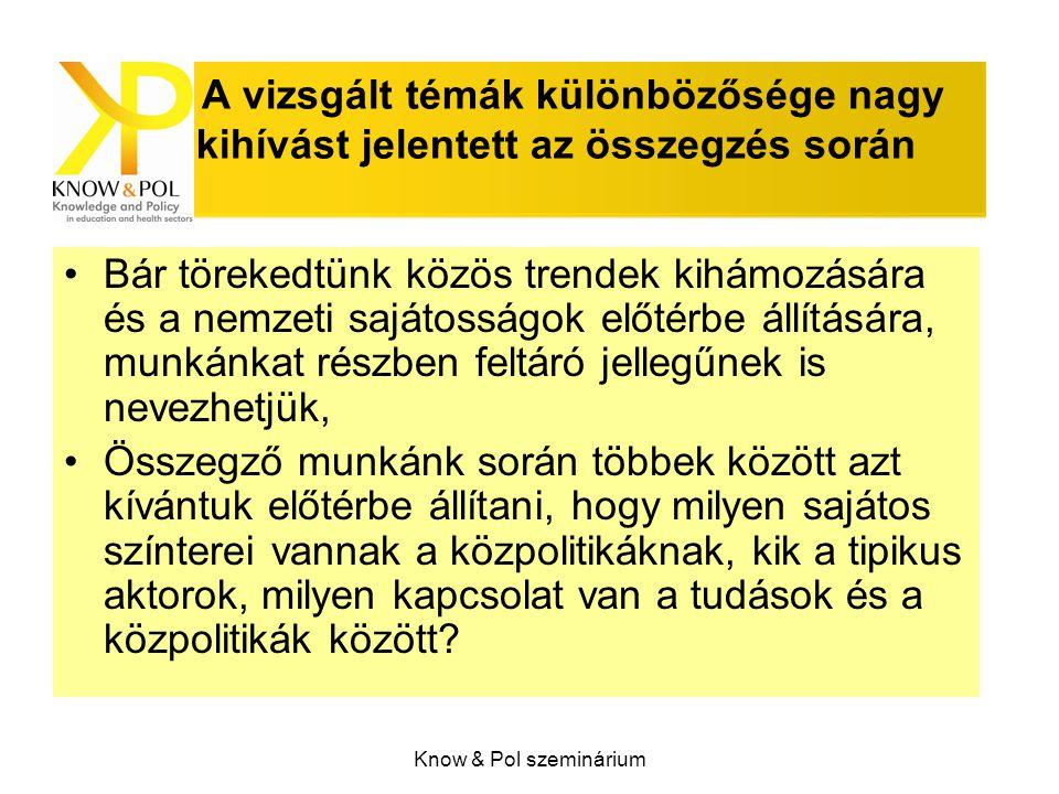 Know & Pol szeminárium