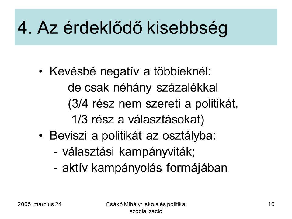 2005. március 24.Csákó Mihály: Iskola és politikai szocializáció 10 4. Az érdeklődő kisebbség Kevésbé negatív a többieknél: de csak néhány százalékkal