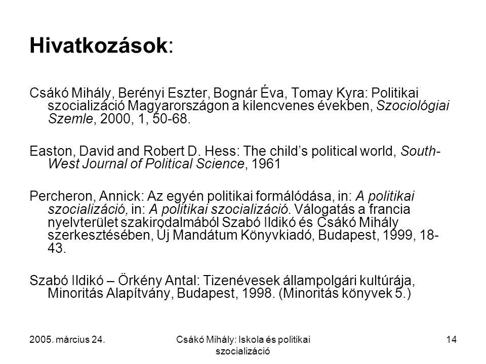 2005. március 24.Csákó Mihály: Iskola és politikai szocializáció 14 Hivatkozások: Csákó Mihály, Berényi Eszter, Bognár Éva, Tomay Kyra: Politikai szoc