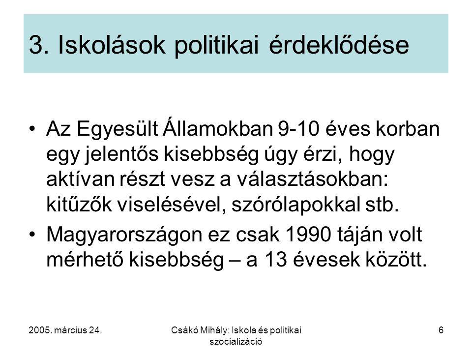 2005. március 24.Csákó Mihály: Iskola és politikai szocializáció 6 3. Iskolások politikai érdeklődése Az Egyesült Államokban 9-10 éves korban egy jele