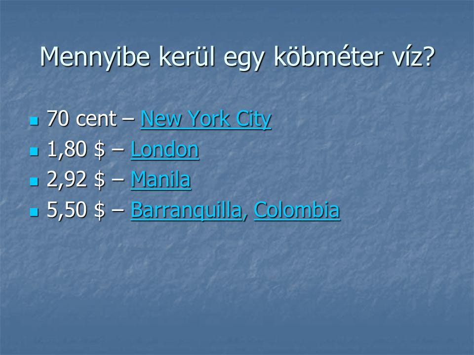 Mennyibe kerül egy köbméter víz? 70 cent – New York City 70 cent – New York CityNew York CityNew York City 1,80 $ – London 1,80 $ – LondonLondon 2,92
