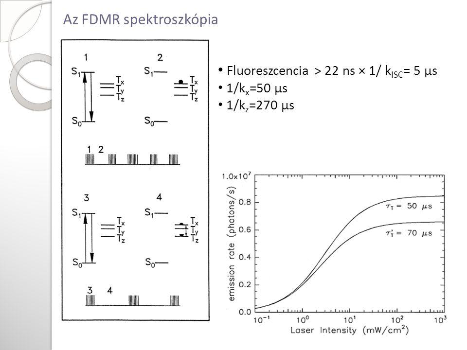 Fluoreszcencia > 22 ns × 1/ k ISC = 5 µs 1/k x =50 µs 1/k z =270 µs