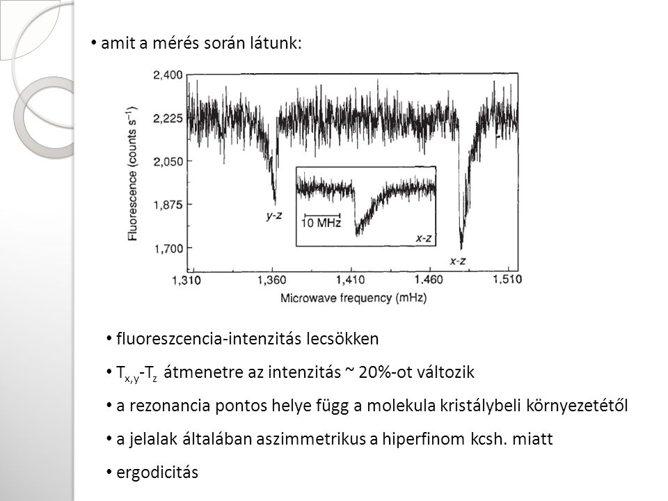 amit a mérés során látunk: fluoreszcencia-intenzitás lecsökken T x,y -T z átmenetre az intenzitás ~ 20%-ot változik a rezonancia pontos helye függ a molekula kristálybeli környezetétől a jelalak általában aszimmetrikus a hiperfinom kcsh.