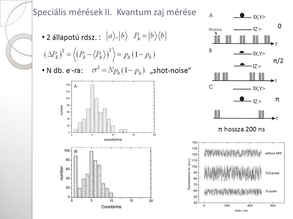 Speciális mérések II. Kvantum zaj mérése 2 állapotú rdsz.
