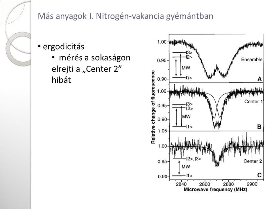 """ergodicitás mérés a sokaságon elrejti a """"Center 2 hibát Más anyagok I."""