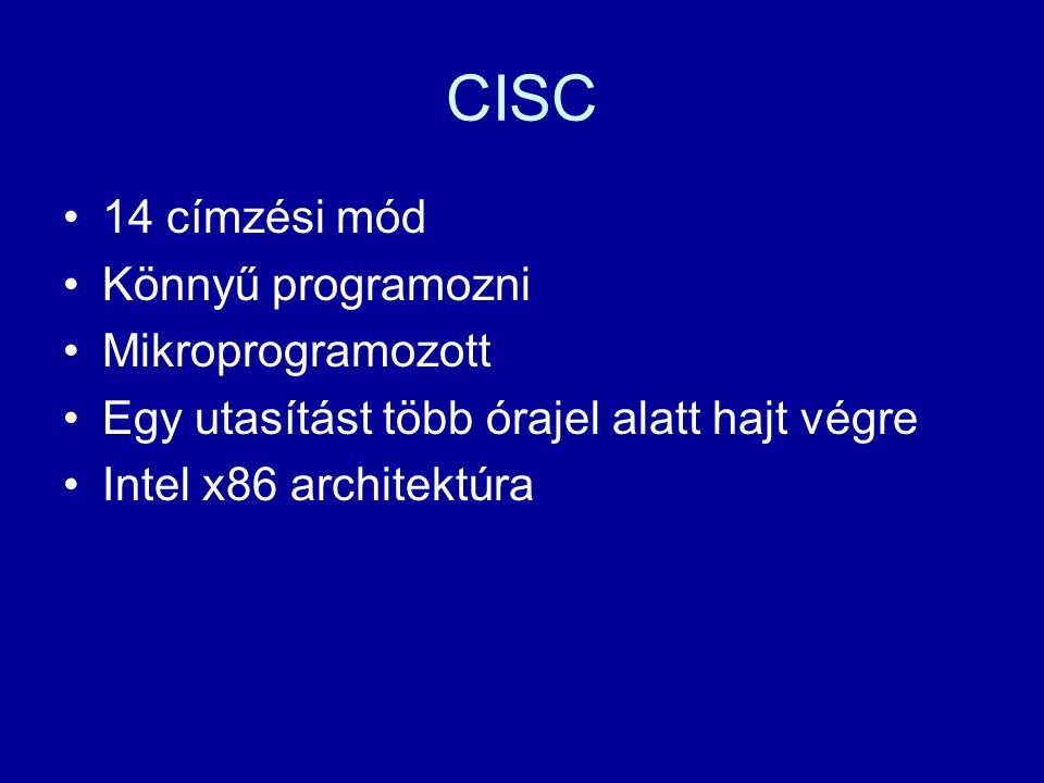 CISC 14 címzési mód Könnyű programozni Mikroprogramozott Egy utasítást több órajel alatt hajt végre Intel x86 architektúra