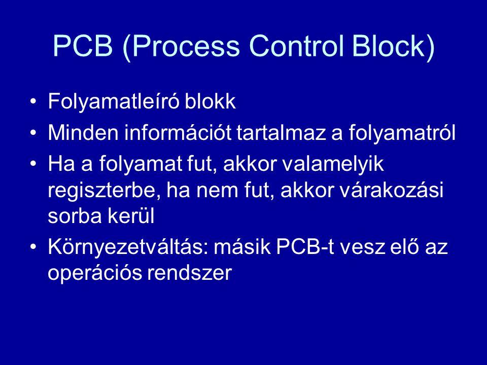 PCB (Process Control Block) Folyamatleíró blokk Minden információt tartalmaz a folyamatról Ha a folyamat fut, akkor valamelyik regiszterbe, ha nem fut