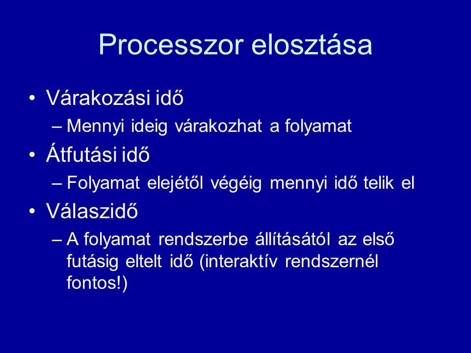 Processzor elosztása Várakozási idő –Mennyi ideig várakozhat a folyamat Átfutási idő –Folyamat elejétől végéig mennyi idő telik el Válaszidő –A folyam