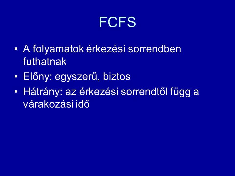 FCFS A folyamatok érkezési sorrendben futhatnak Előny: egyszerű, biztos Hátrány: az érkezési sorrendtől függ a várakozási idő