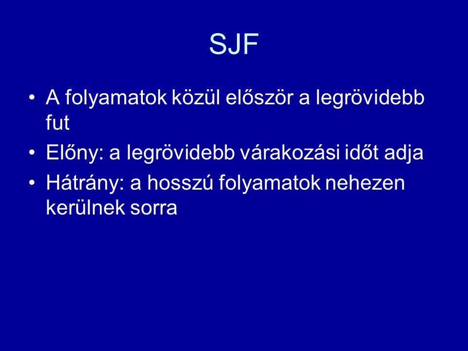 SJF A folyamatok közül először a legrövidebb fut Előny: a legrövidebb várakozási időt adja Hátrány: a hosszú folyamatok nehezen kerülnek sorra