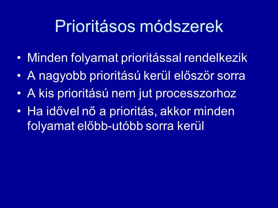 Prioritásos módszerek Minden folyamat prioritással rendelkezik A nagyobb prioritású kerül először sorra A kis prioritású nem jut processzorhoz Ha időv