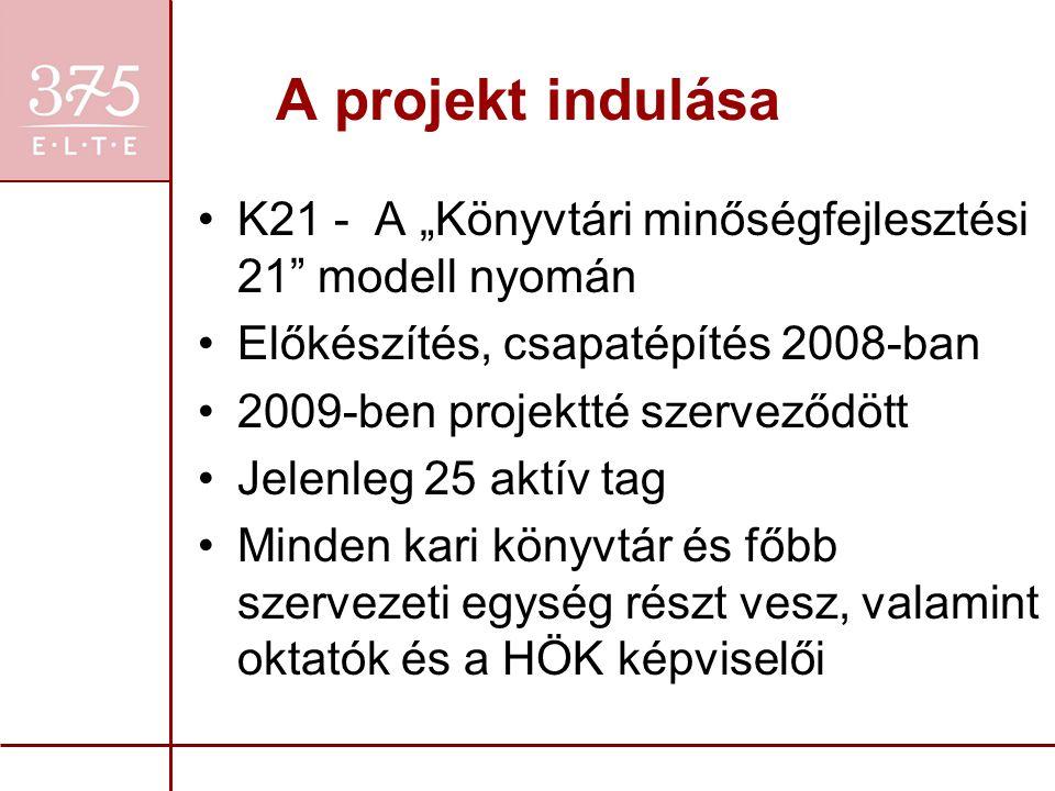 """A projekt indulása K21 - A """"Könyvtári minőségfejlesztési 21"""" modell nyomán Előkészítés, csapatépítés 2008-ban 2009-ben projektté szerveződött Jelenleg"""