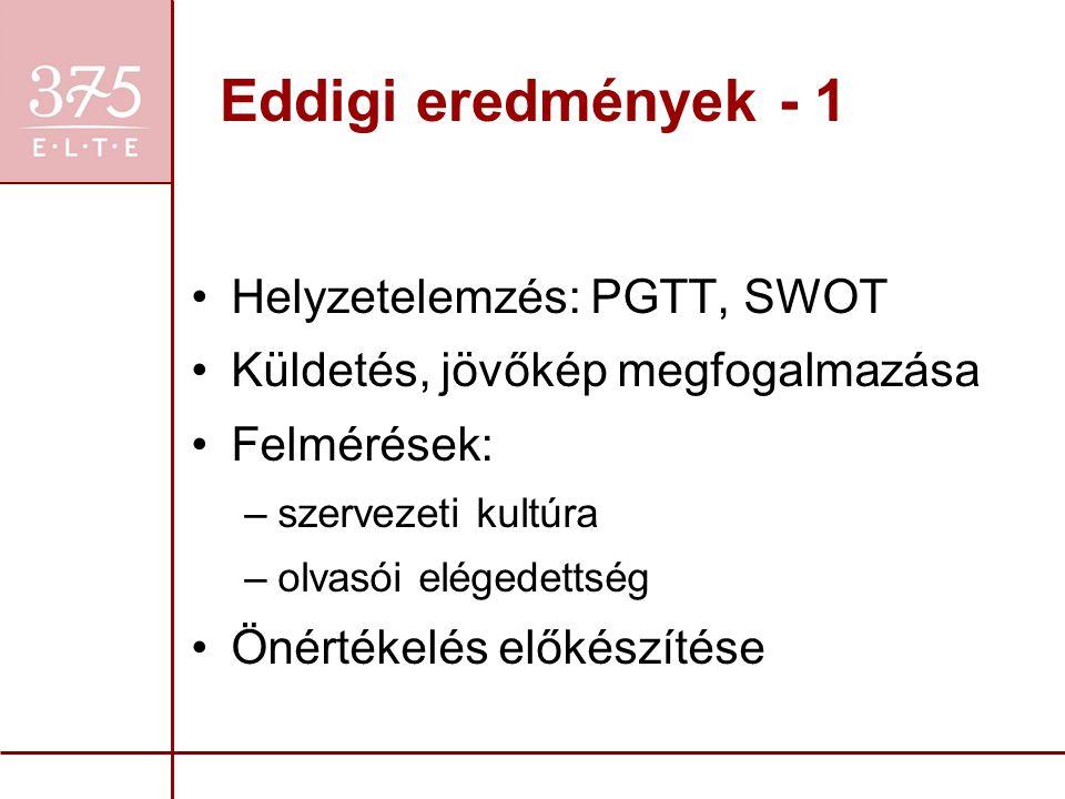 Eddigi eredmények - 1 Helyzetelemzés: PGTT, SWOT Küldetés, jövőkép megfogalmazása Felmérések: –szervezeti kultúra –olvasói elégedettség Önértékelés el