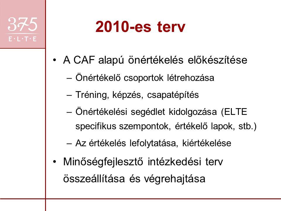2010-es terv A CAF alapú önértékelés előkészítése –Önértékelő csoportok létrehozása –Tréning, képzés, csapatépítés –Önértékelési segédlet kidolgozása