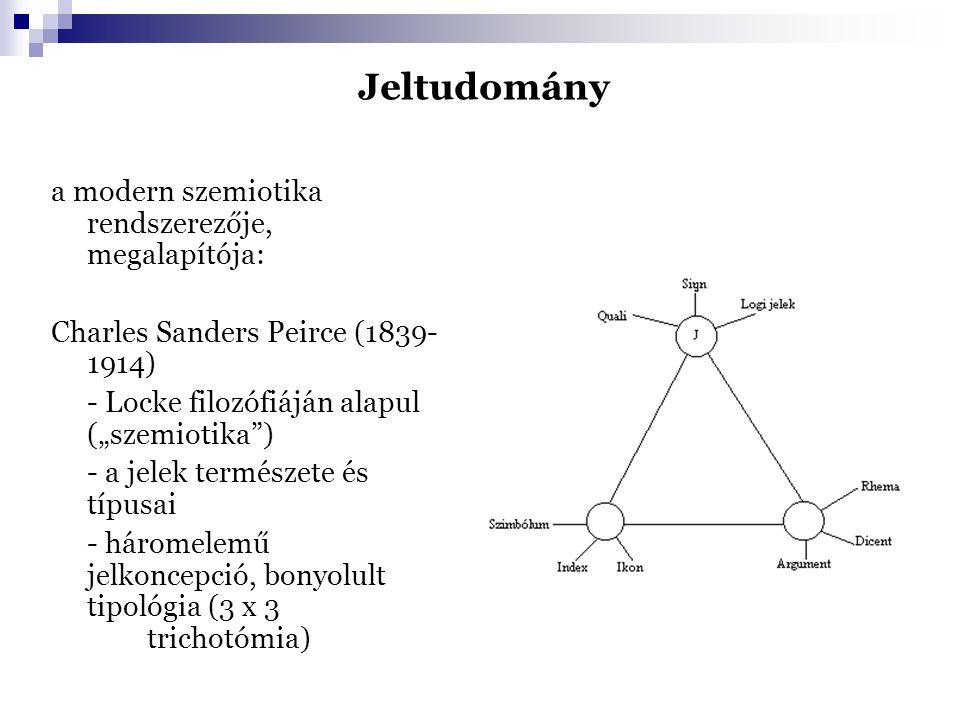 """Jeltudomány a modern szemiotika rendszerezője, megalapítója: Charles Sanders Peirce (1839- 1914) - Locke filozófiáján alapul (""""szemiotika"""") - a jelek"""