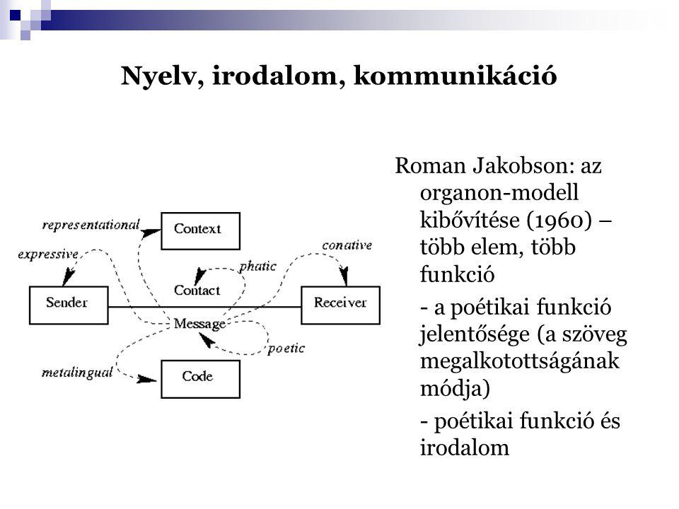 Nyelv, irodalom, kommunikáció Roman Jakobson: az organon-modell kibővítése (1960) – több elem, több funkció - a poétikai funkció jelentősége (a szöveg