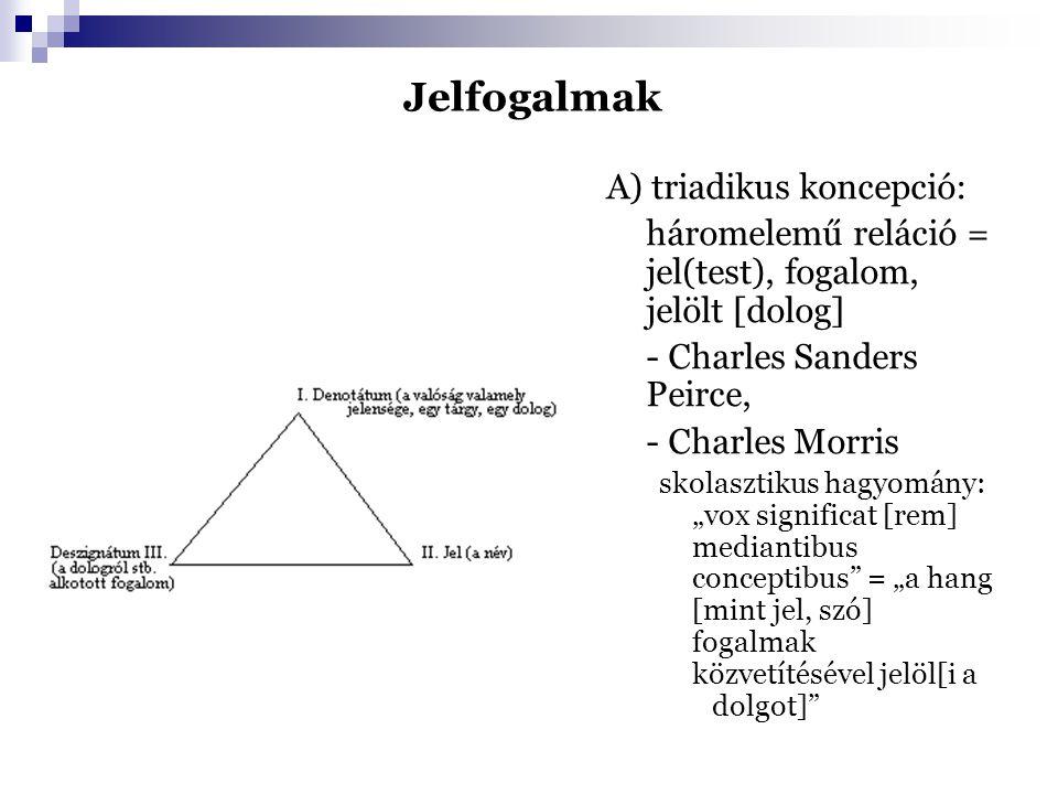 Jelfogalmak A) triadikus koncepció: háromelemű reláció = jel(test), fogalom, jelölt [dolog] - Charles Sanders Peirce, - Charles Morris skolasztikus ha