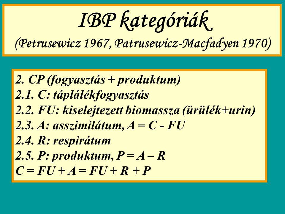 IBP kategóriák (Petrusewicz 1967, Patrusewicz-Macfadyen 1970) 2. CP (fogyasztás + produktum) 2.1. C: táplálékfogyasztás 2.2. FU: kiselejtezett biomass
