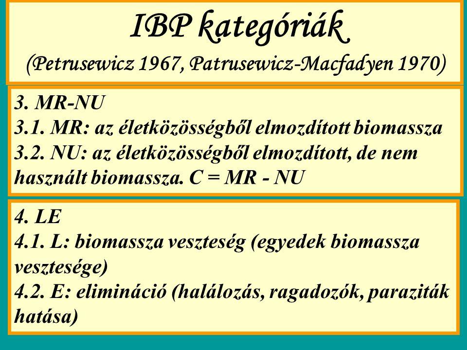 IBP kategóriák (Petrusewicz 1967, Patrusewicz-Macfadyen 1970) 3. MR-NU 3.1. MR: az életközösségből elmozdított biomassza 3.2. NU: az életközösségből e