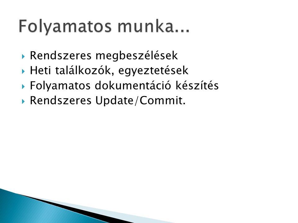  Rendszeres megbeszélések  Heti találkozók, egyeztetések  Folyamatos dokumentáció készítés  Rendszeres Update/Commit.