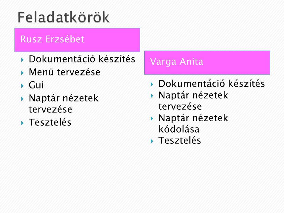 Rusz Erzsébet Varga Anita  Dokumentáció készítés  Menü tervezése  Gui  Naptár nézetek tervezése  Tesztelés  Dokumentáció készítés  Naptár nézetek tervezése  Naptár nézetek kódolása  Tesztelés