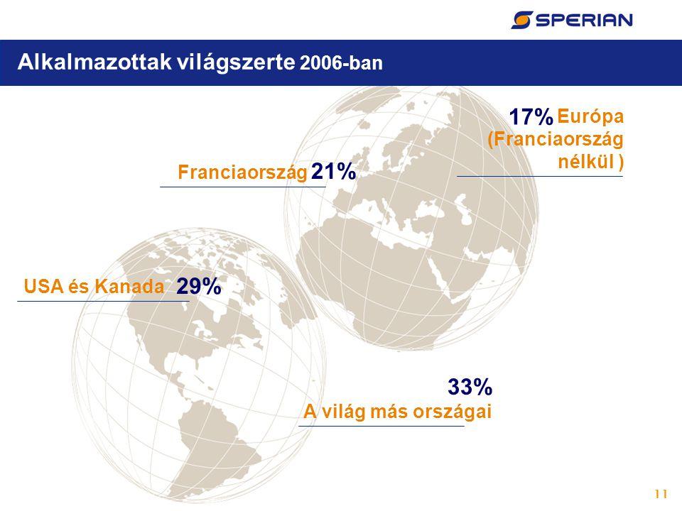 11 Alkalmazottak világszerte 2006-ban Európa (Franciaország nélkül ) Franciaország USA és Kanada A világ más országai 33% 21% 29% 17%