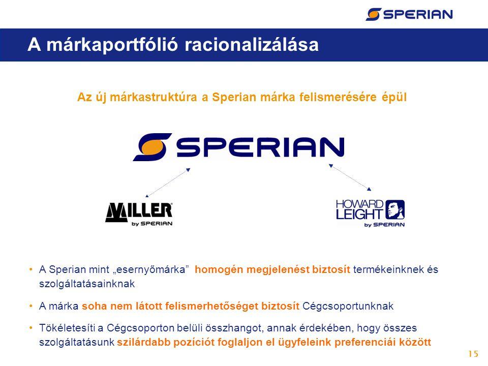 """15 Az új márkastruktúra a Sperian márka felismerésére épül A Sperian mint """"esernyőmárka homogén megjelenést biztosít termékeinknek és szolgáltatásainknak A márka soha nem látott felismerhetőséget biztosít Cégcsoportunknak Tökéletesíti a Cégcsoporton belüli összhangot, annak érdekében, hogy összes szolgáltatásunk szilárdabb pozíciót foglaljon el ügyfeleink preferenciái között A márkaportfólió racionalizálása"""