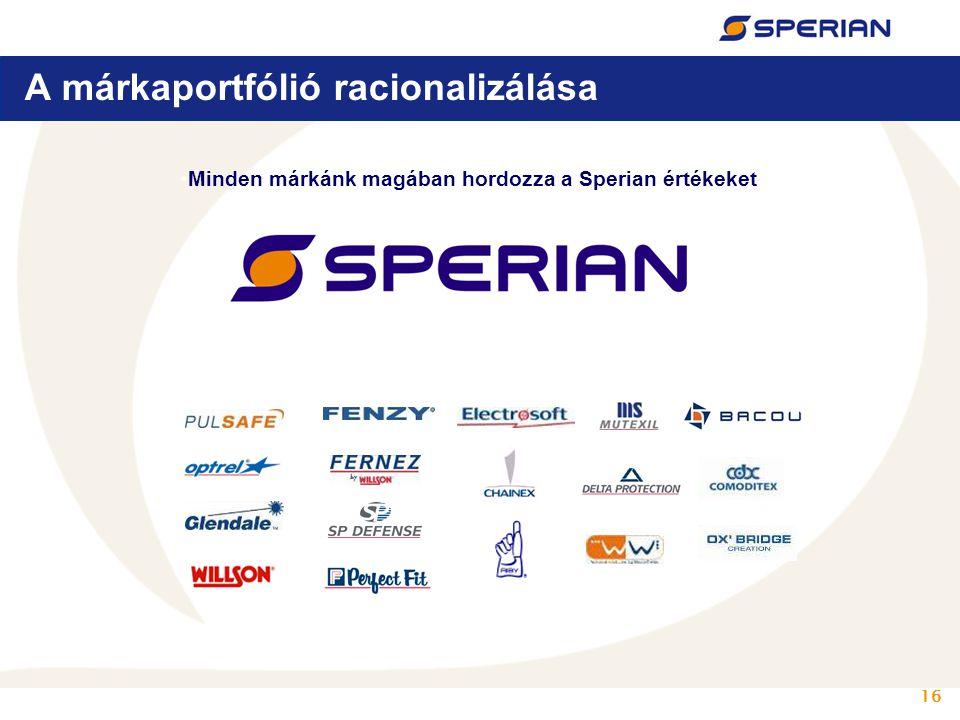 16 A márkaportfólió racionalizálása Minden márkánk magában hordozza a Sperian értékeket