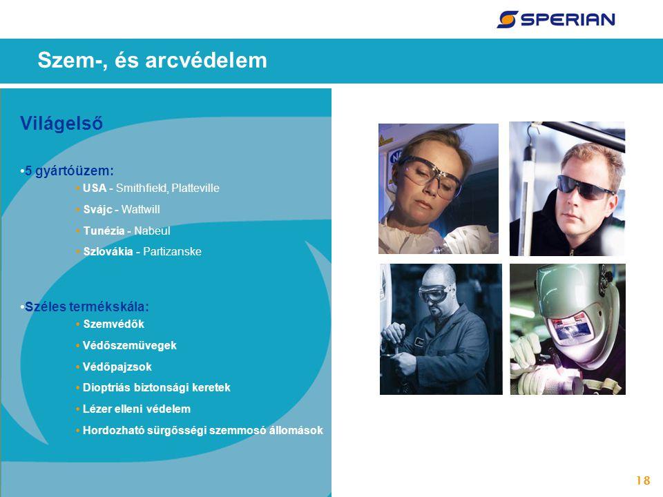 18 Szem-, és arcvédelem Világelső 5 gyártóüzem:  USA - Smithfield, Platteville  Svájc - Wattwill  Tunézia - Nabeul  Szlovákia - Partizanske Széles termékskála:  Szemvédők  Védőszemüvegek  Védőpajzsok  Dioptriás biztonsági keretek  Lézer elleni védelem  Hordozható sürgősségi szemmosó állomások