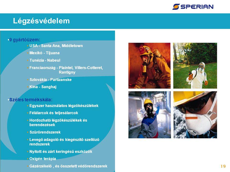 19 Légzésvédelem 9 gyártóüzem:  USA - Santa Ana, Middletown  Mexikó - Tijuana  Tunézia - Nabeul  Franciaország - Plaintel, Villers-Cotteret, Rantigny  Szlovákia - Partizanske  Kina - Sanghaj Széles termékskála:  Egyszer használatos légzőkészülékek  Félálarcok és teljesálarcok  Hordozható légzőkészülékek és berendezések  Szűrőrendszerek  Levegő adagoló és kiegészítő szellőző rendszerek  Nyitott és zárt keringésű eszközök  Oxigén terápia  Gázérzékelő, és összetett védőrendszerek