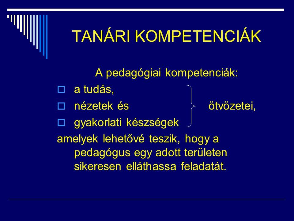 TANÁRI KOMPETENCIÁK Szakmai tudás  A tanulók, a tanulás és tanítás hatásmechanizmusainak kellő mélységű ismerete  Szaktudományi, műveltségterületi, tantárgyi és tantervi tudás