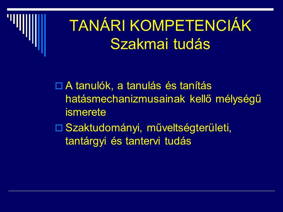 TANÁRI KOMPETENCIÁK Szakmai szerepvállalás és elkötelezettség  A szakmai szerepek elfogadása és gyakorlása  Értékelkötelezettségek és szakmai attitűdök