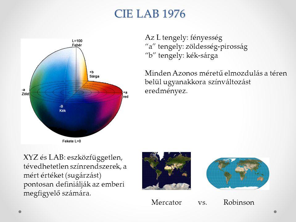 CIE LAB 1976 Az L tengely: fényesség a tengely: zöldesség-pirosság b tengely: kék-sárga Minden Azonos méretű elmozdulás a téren belül ugyanakkora színváltozást eredményez.