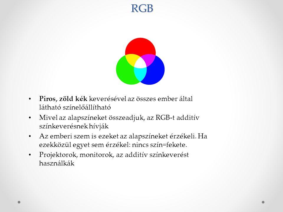 RGB Piros, zöld kék keverésével az összes ember által látható színelőállítható Mivel az alapszíneket összeadjuk, az RGB-t additív színkeverésnek hívják Az emberi szem is ezeket az alapszíneket érzékeli.