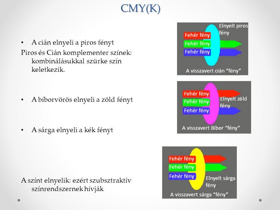 CMY(K) A cián elnyeli a piros fényt Piros és Cián komplementer színek: kombinálásukkal szürke szín keletkezik.