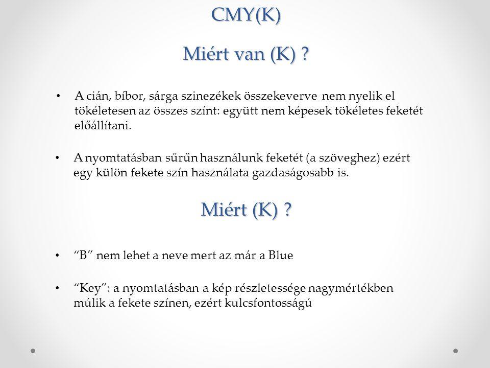 CMY(K) Miért van (K) .