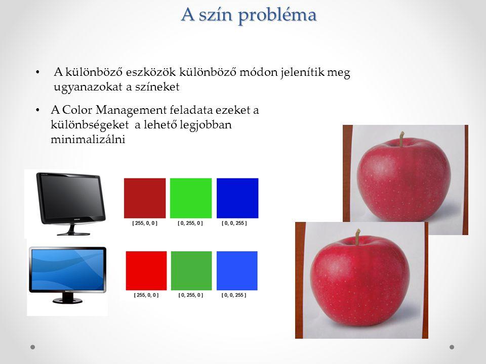A szín probléma A különböző eszközök különböző módon jelenítik meg ugyanazokat a színeket A Color Management feladata ezeket a különbségeket a lehető legjobban minimalizálni