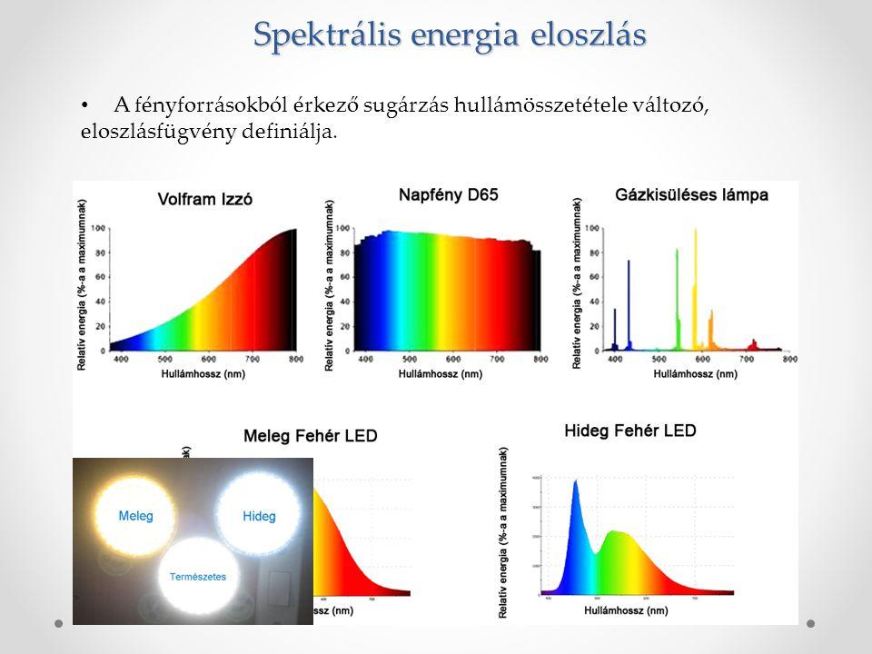 Spektrális energia eloszlás A fényforrásokból érkező sugárzás hullámösszetétele változó, eloszlásfügvény definiálja.