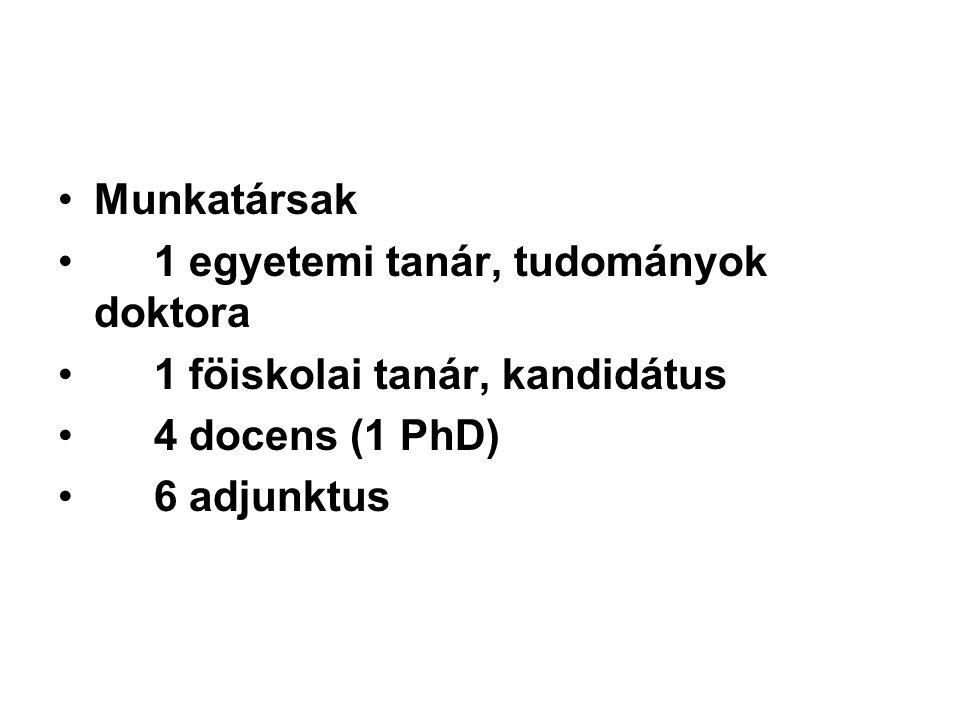 Munkatársak 1 egyetemi tanár, tudományok doktora 1 föiskolai tanár, kandidátus 4 docens (1 PhD) 6 adjunktus