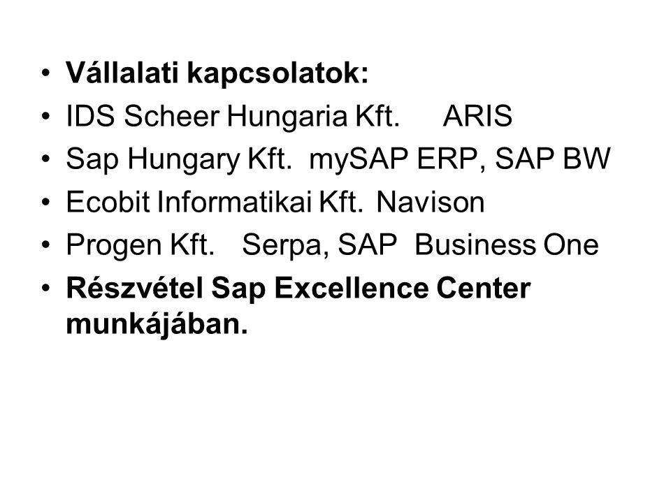 Vállalati kapcsolatok: IDS Scheer Hungaria Kft.ARIS Sap Hungary Kft.mySAP ERP, SAP BW Ecobit Informatikai Kft.Navison Progen Kft.Serpa, SAP Business O