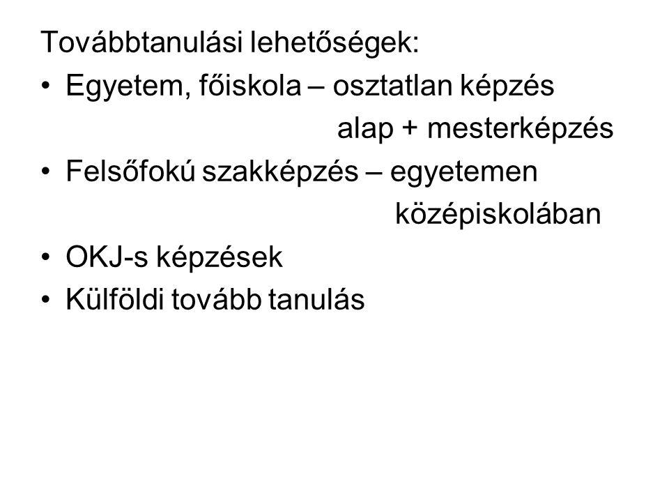 Német nyelven letett vizsgák -Írásbelin kétnyelvű szótár -Időtartam + 25% -Történelem forrásanyag német + magyar nyelven