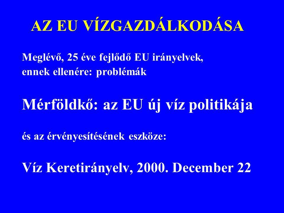 STRATÉGIÁK EU szintű stratégia: módszertan/útmutatók/kézikönyvek kidolgozása, tesztelése Duna vízgyűjtő szintű és magyar stratégia: módszertan/útmutatók/kézikönyvek adaptálása/kidolgozása és a feladatok végrehajtása