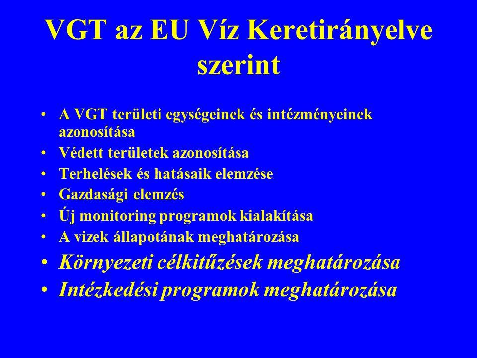 VGT az EU Víz Keretirányelve szerint A VGT területi egységeinek és intézményeinek azonosítása Védett területek azonosítása Terhelések és hatásaik elem
