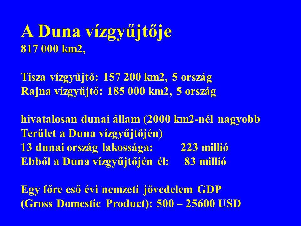 A Duna vízgyűjtője 817 000 km2, Tisza vízgyűjtő: 157 200 km2, 5 ország Rajna vízgyűjtő: 185 000 km2, 5 ország hivatalosan dunai állam (2000 km2-nél na